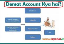 Demat account kya hai hindi me