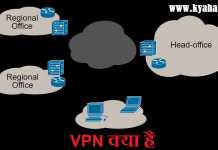 VPN Kya Hai VPN full form in Hindi